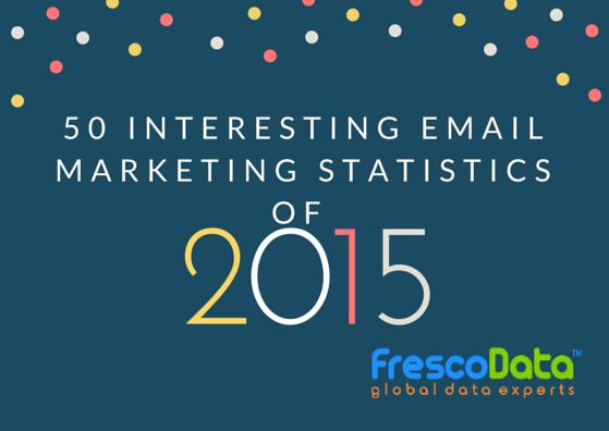 EMAIL MARKETING STATISTICS OF 2015
