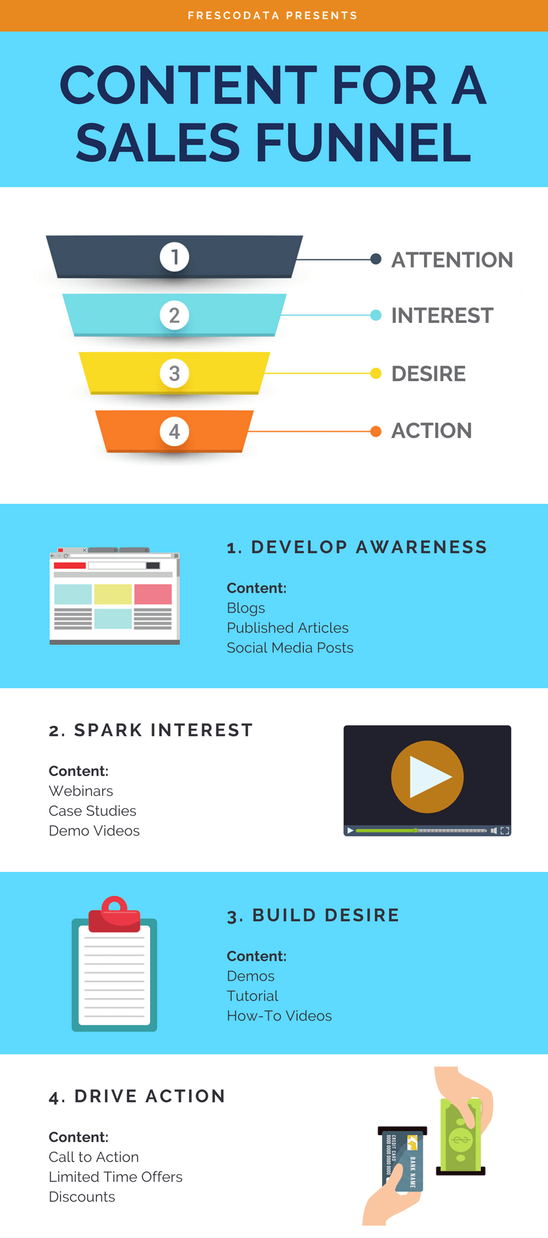 content for a sales funnel