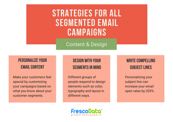 segmented email strategies