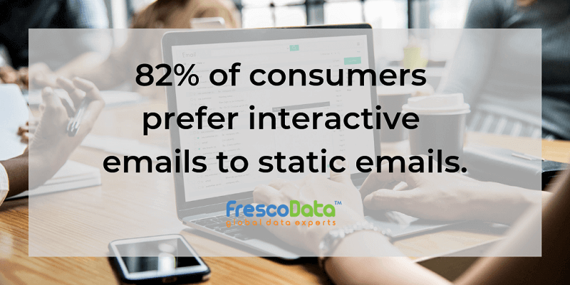 consumers love interactive email content