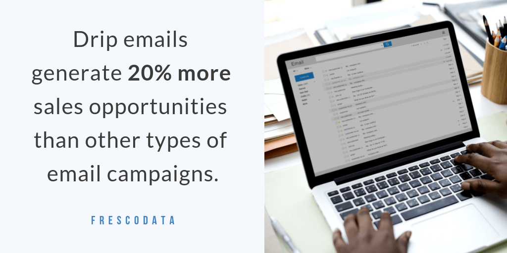 Sales Opportunities with Drip Email Campaigns